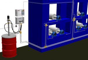 leitungsanlage schmiertechnik schmierstoffe assalub lubrimatik