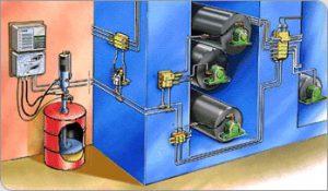 zweileitungsanlage schmiertechnik schmierstoffe assalub lubrimatik